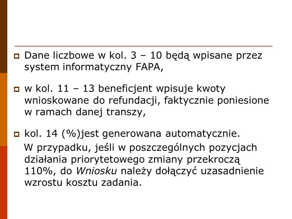 Dane liczbowe w kol. 3 – 10 będą wpisane przez system informatyczny FAPA,