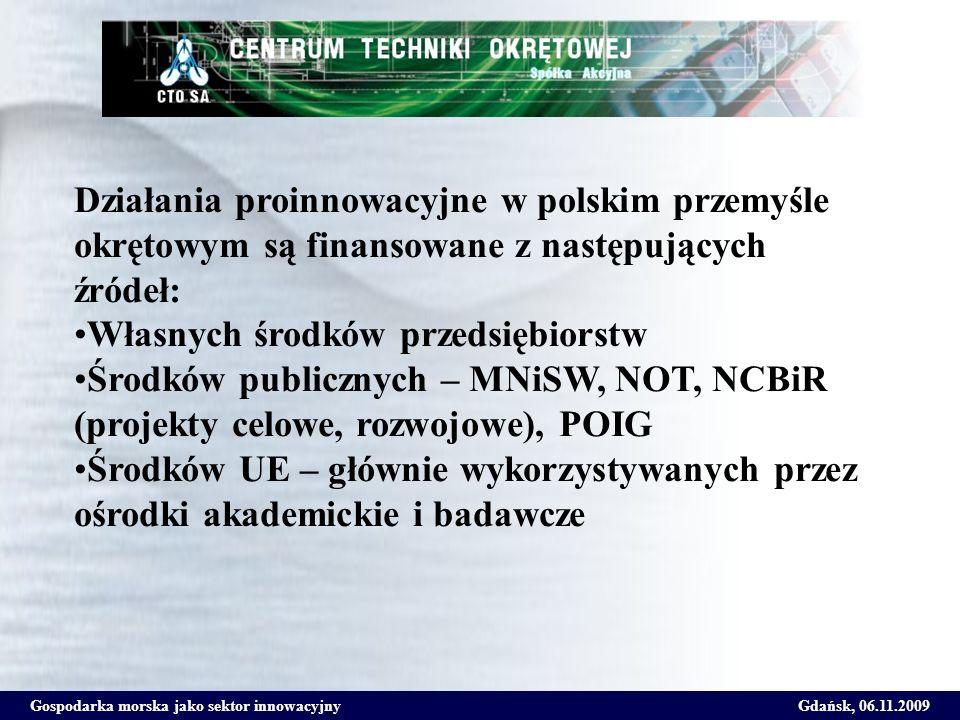 Działania proinnowacyjne w polskim przemyśle okrętowym są finansowane z następujących źródeł: