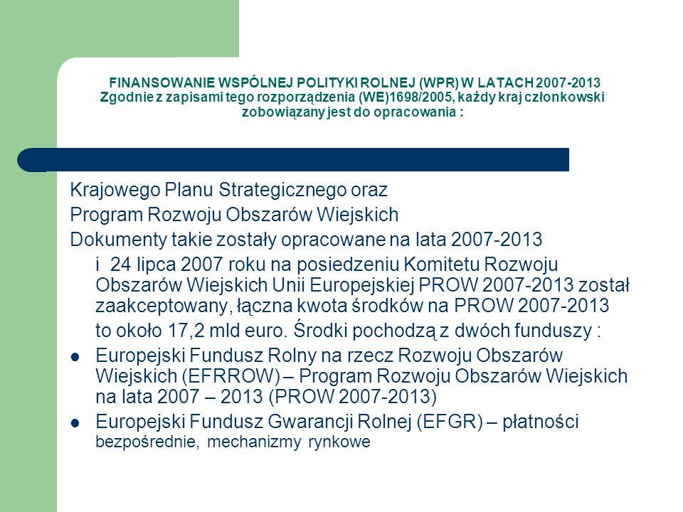 Krajowego Planu Strategicznego oraz Program Rozwoju Obszarów Wiejskich