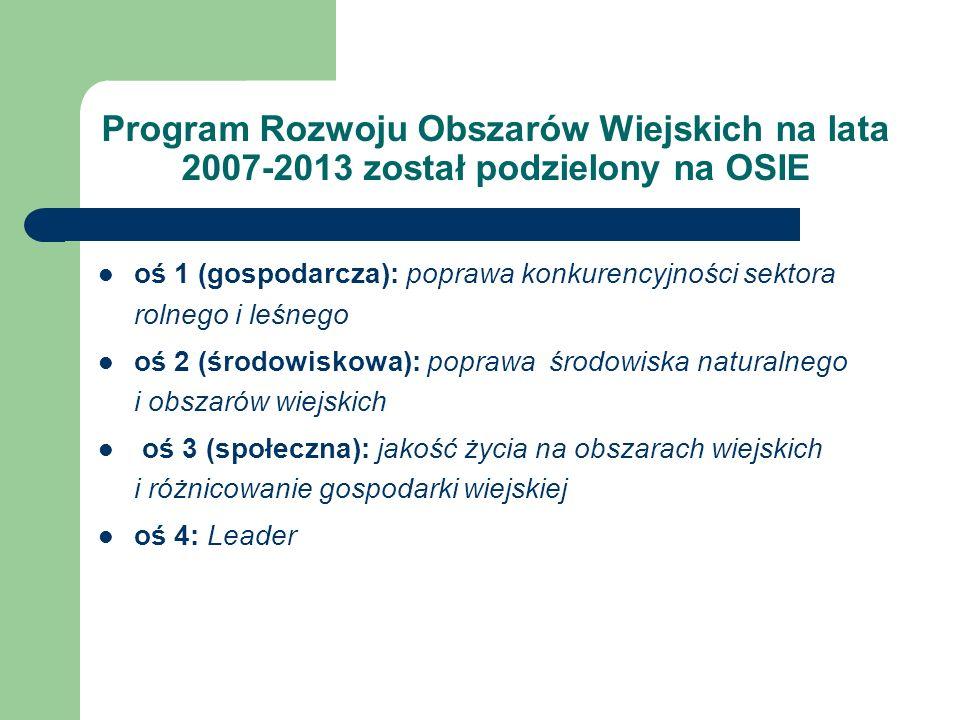 Program Rozwoju Obszarów Wiejskich na lata 2007-2013 został podzielony na OSIE