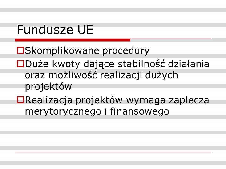 Fundusze UE Skomplikowane procedury