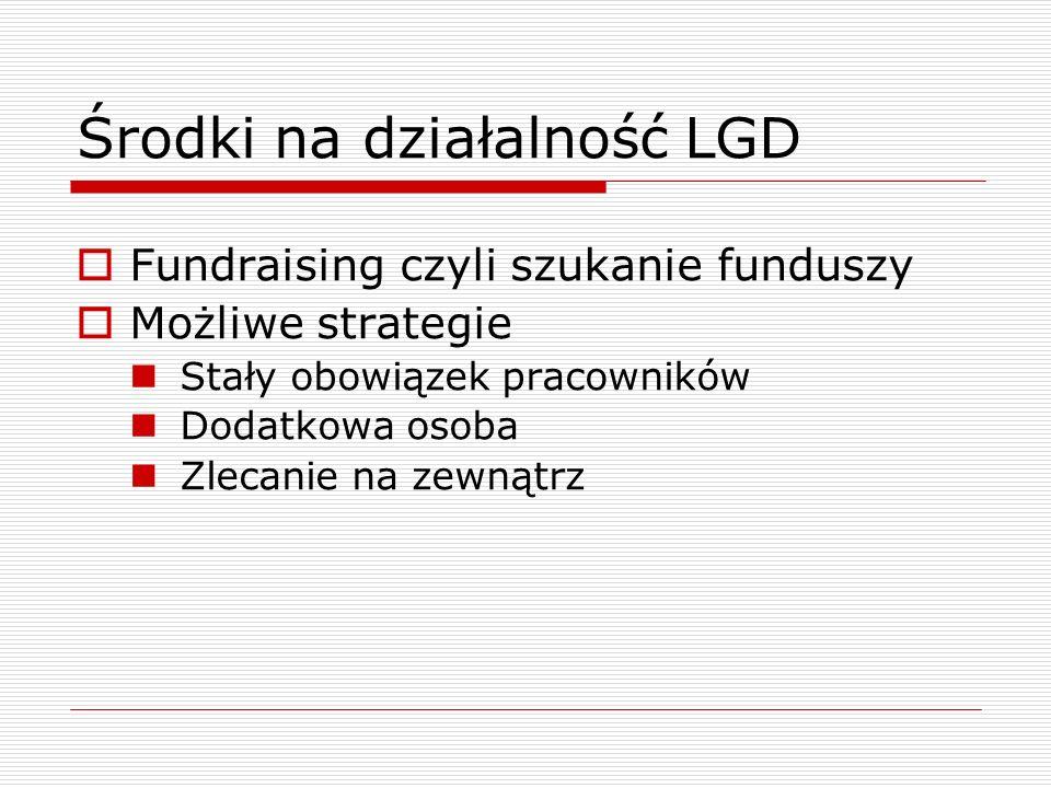 Środki na działalność LGD