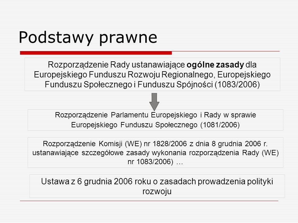 Ustawa z 6 grudnia 2006 roku o zasadach prowadzenia polityki rozwoju