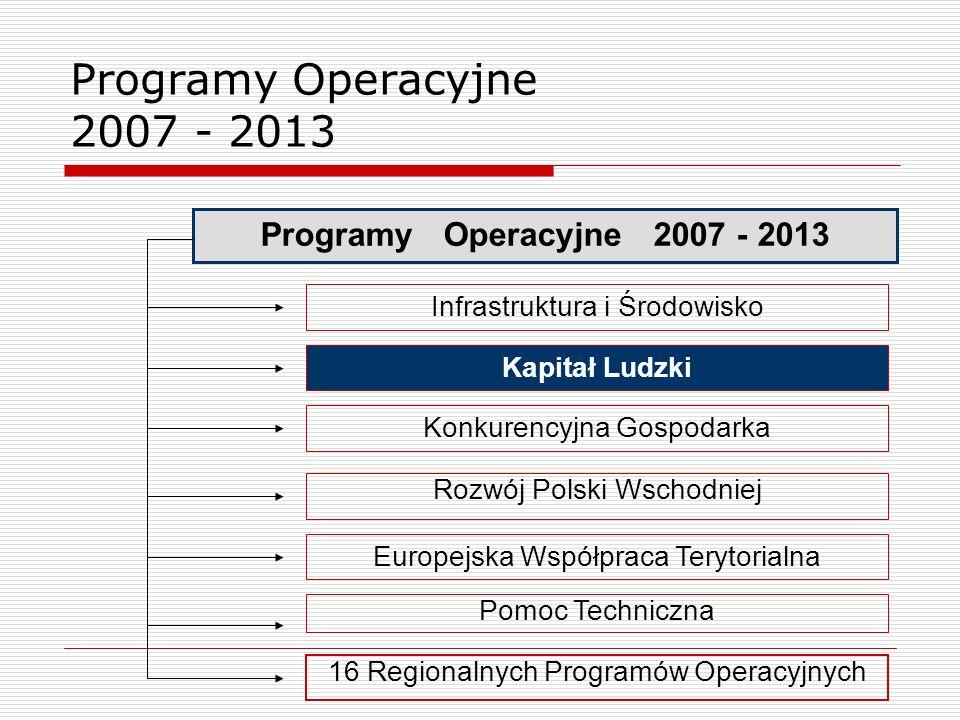 Programy Operacyjne 2007 - 2013 Programy Operacyjne 2007 - 2013