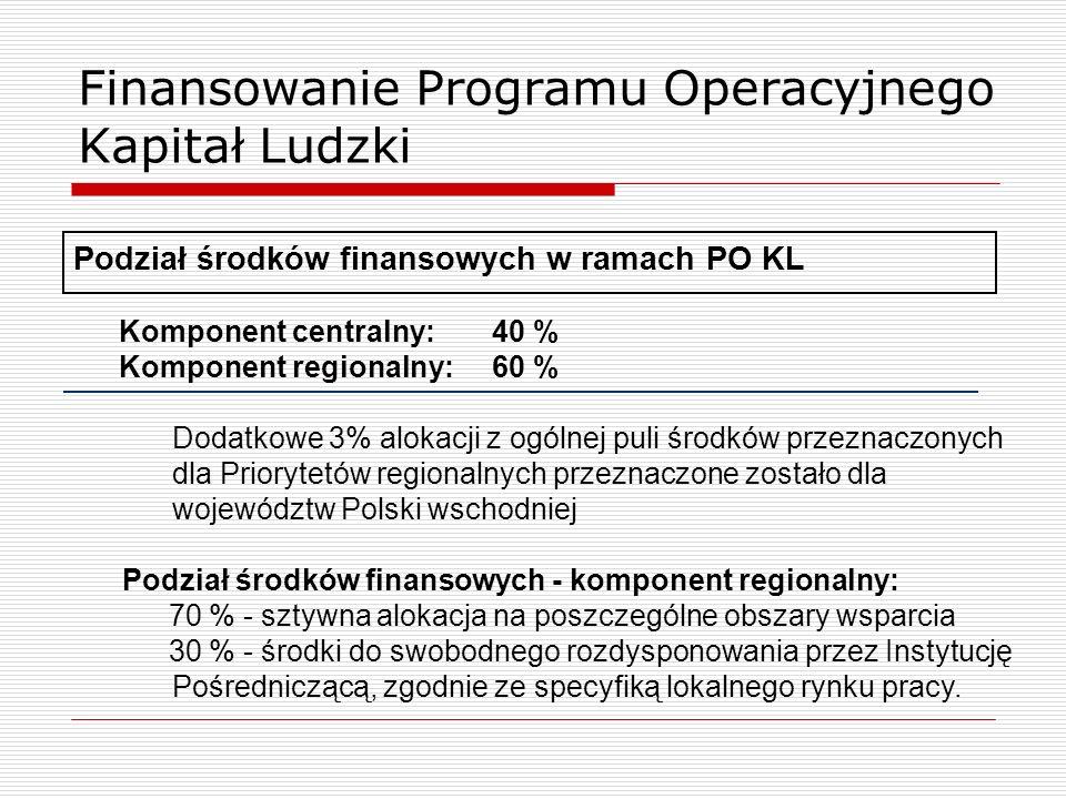 Finansowanie Programu Operacyjnego Kapitał Ludzki