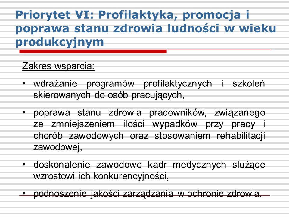 Priorytet VI: Profilaktyka, promocja i poprawa stanu zdrowia ludności w wieku produkcyjnym