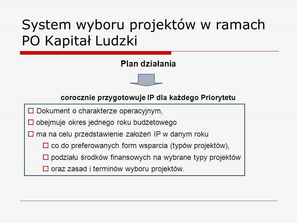 System wyboru projektów w ramach PO Kapitał Ludzki