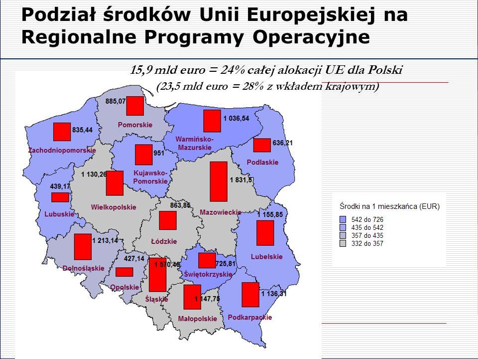 Podział środków Unii Europejskiej na Regionalne Programy Operacyjne