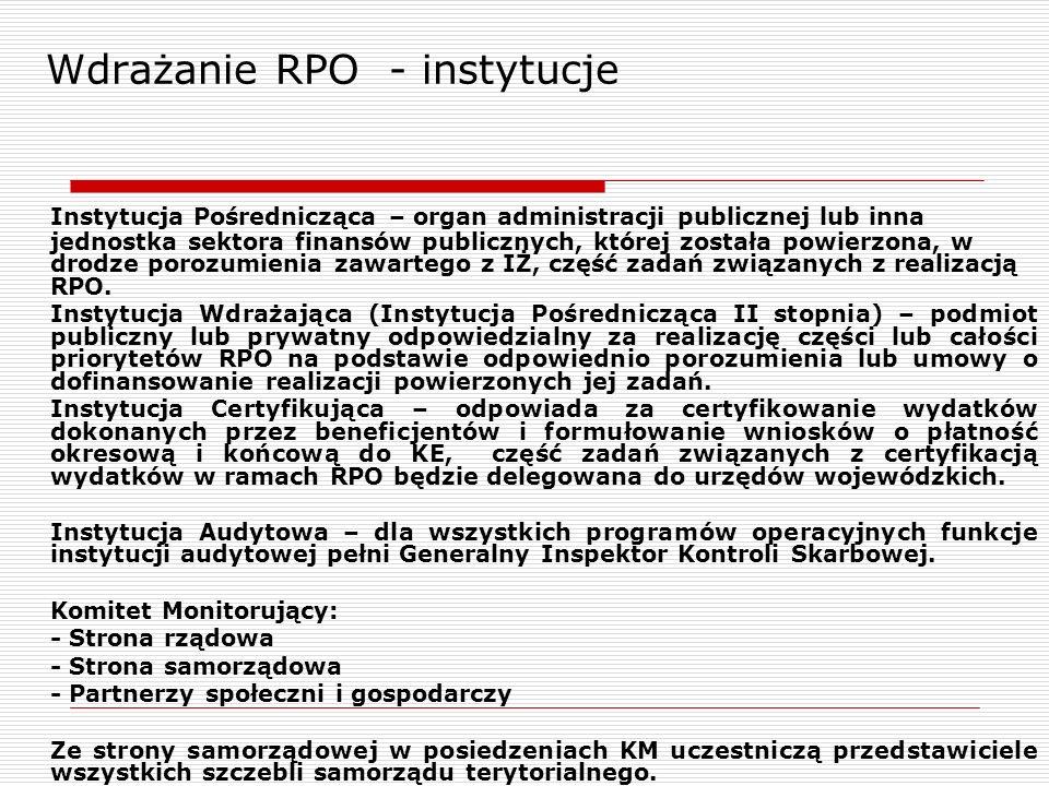 Wdrażanie RPO - instytucje