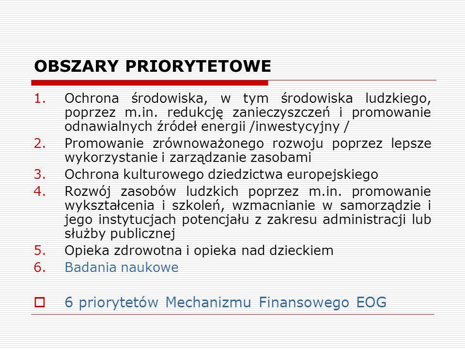 OBSZARY PRIORYTETOWE 6 priorytetów Mechanizmu Finansowego EOG