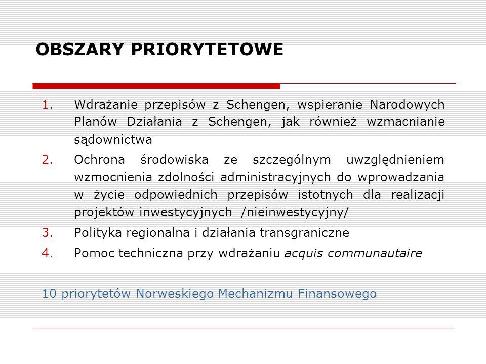OBSZARY PRIORYTETOWE Wdrażanie przepisów z Schengen, wspieranie Narodowych Planów Działania z Schengen, jak również wzmacnianie sądownictwa.