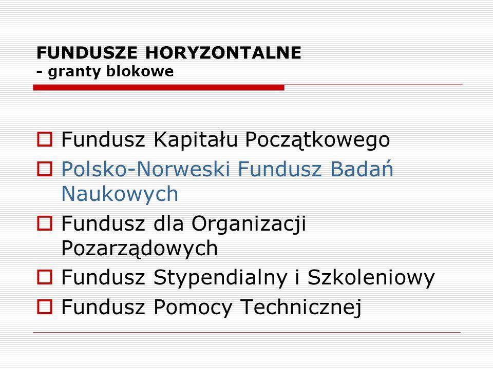 FUNDUSZE HORYZONTALNE - granty blokowe