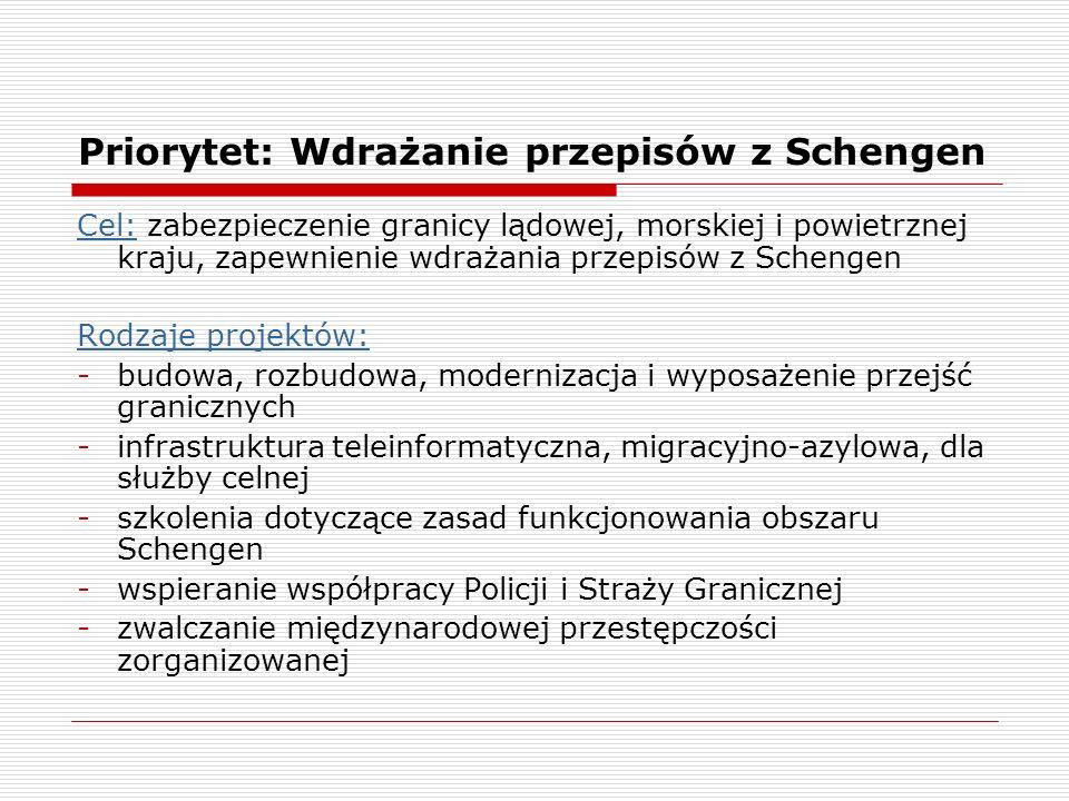 Priorytet: Wdrażanie przepisów z Schengen
