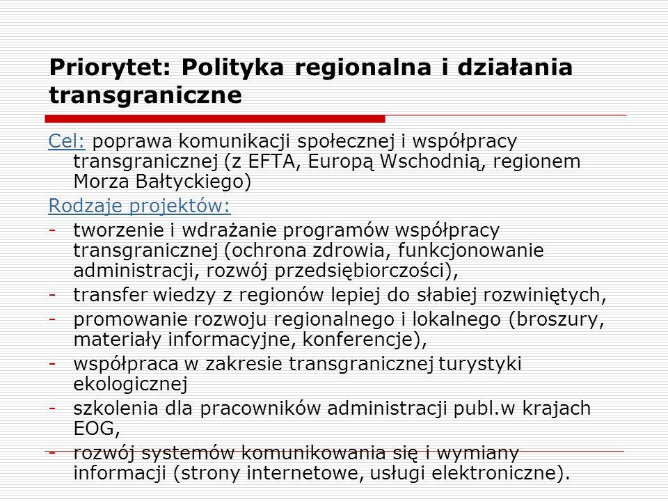Priorytet: Polityka regionalna i działania transgraniczne