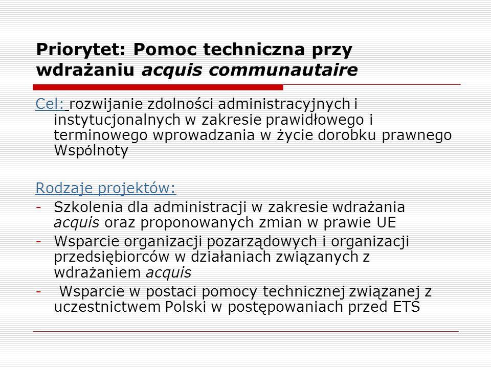 Priorytet: Pomoc techniczna przy wdrażaniu acquis communautaire
