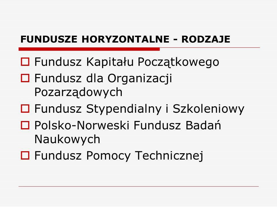 FUNDUSZE HORYZONTALNE - RODZAJE