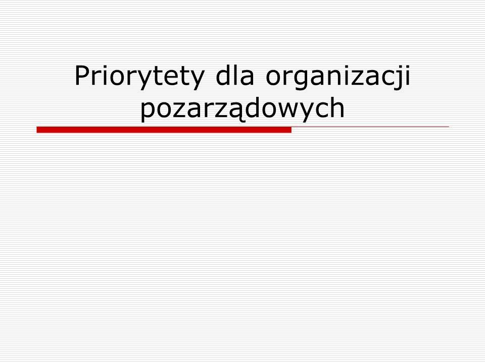 Priorytety dla organizacji pozarządowych