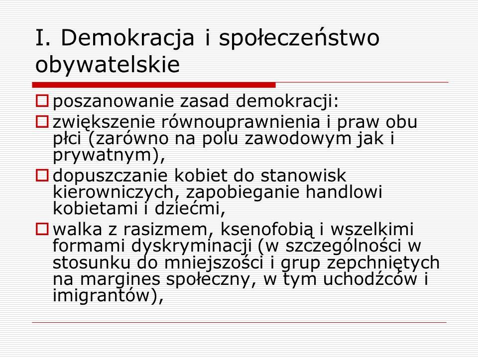 I. Demokracja i społeczeństwo obywatelskie
