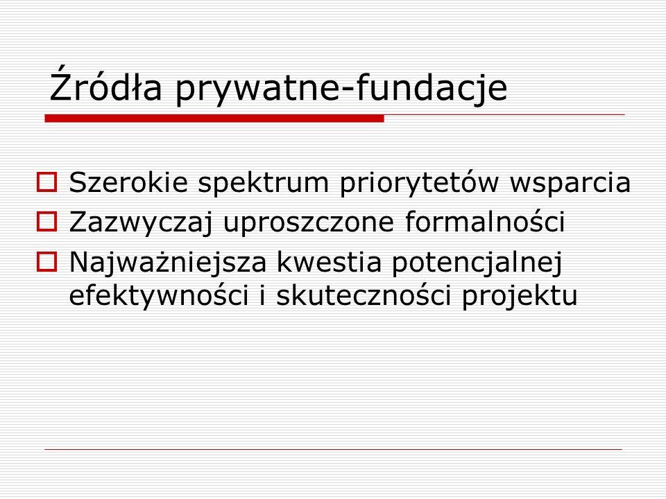 Źródła prywatne-fundacje