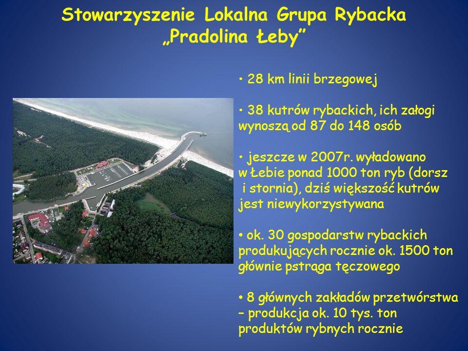 """Stowarzyszenie Lokalna Grupa Rybacka """"Pradolina Łeby"""