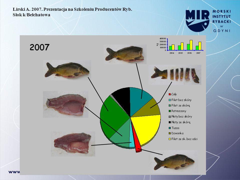 Lirski A. 2007. Prezentacja na Szkoleniu Producentów Ryb.