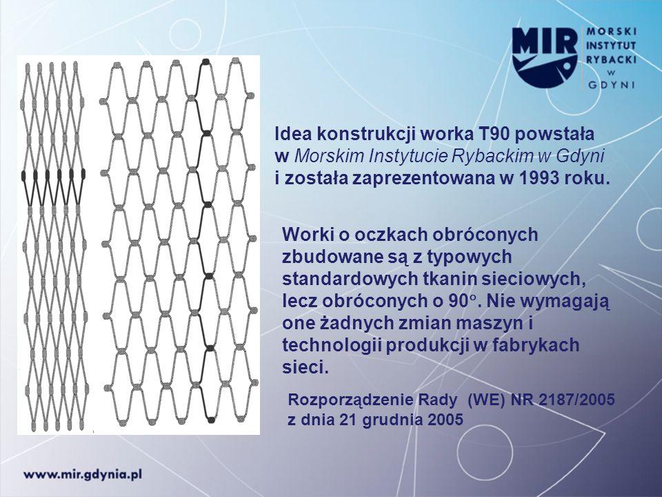Idea konstrukcji worka T90 powstała