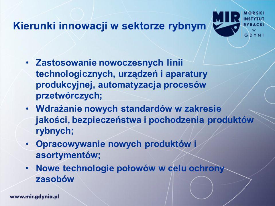 Kierunki innowacji w sektorze rybnym