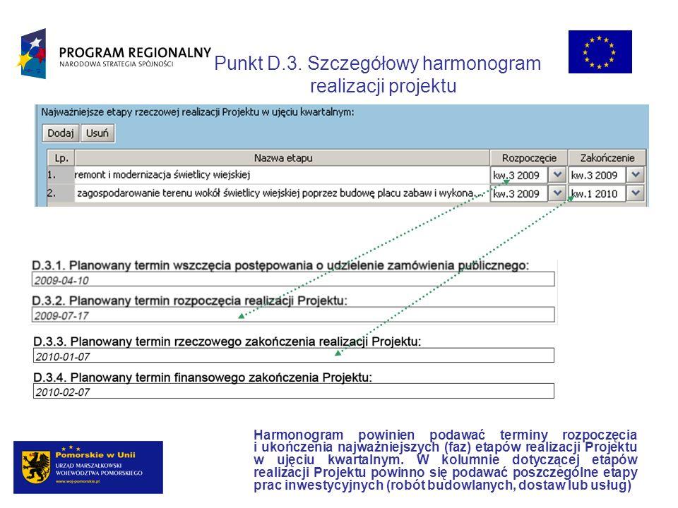Punkt D.3. Szczegółowy harmonogram realizacji projektu