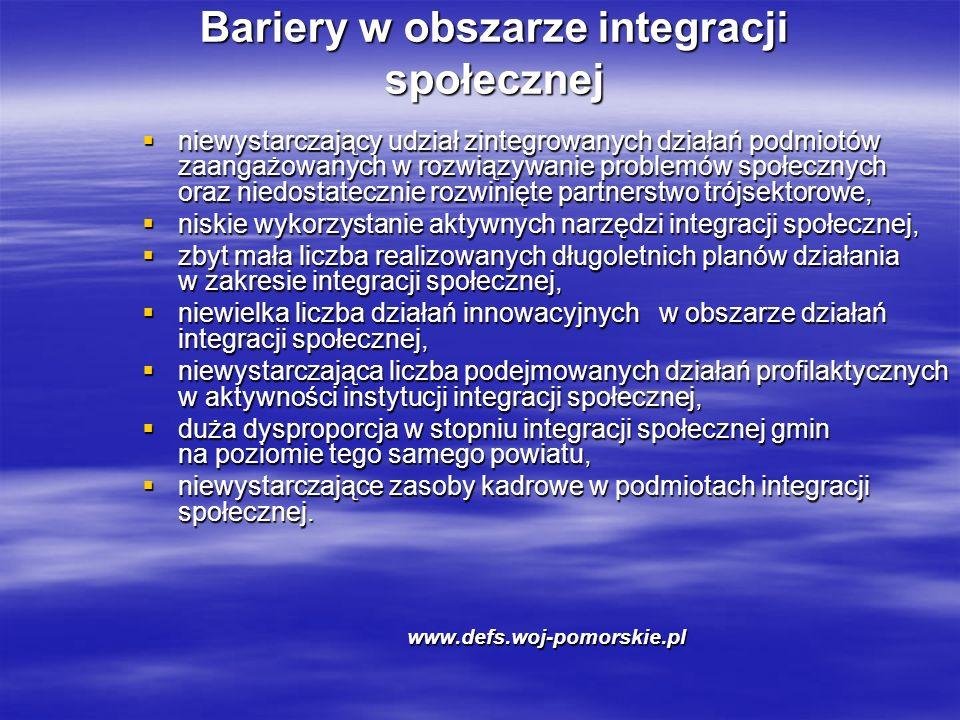 Bariery w obszarze integracji społecznej