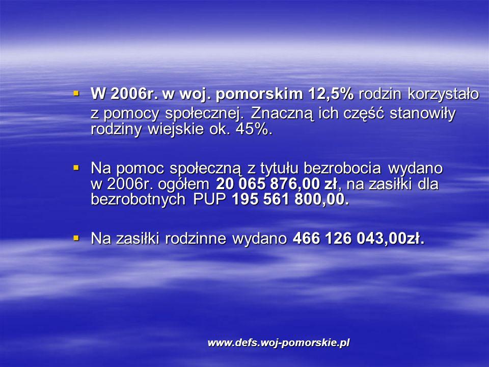 W 2006r. w woj. pomorskim 12,5% rodzin korzystało