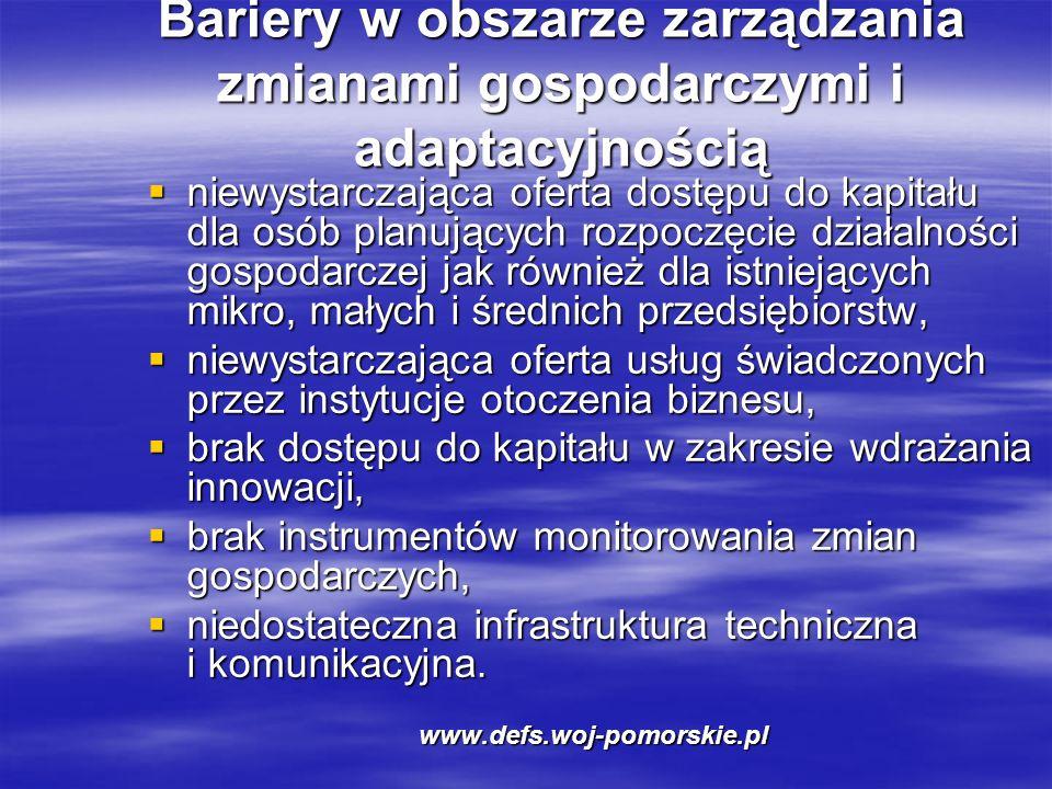 Bariery w obszarze zarządzania zmianami gospodarczymi i adaptacyjnością