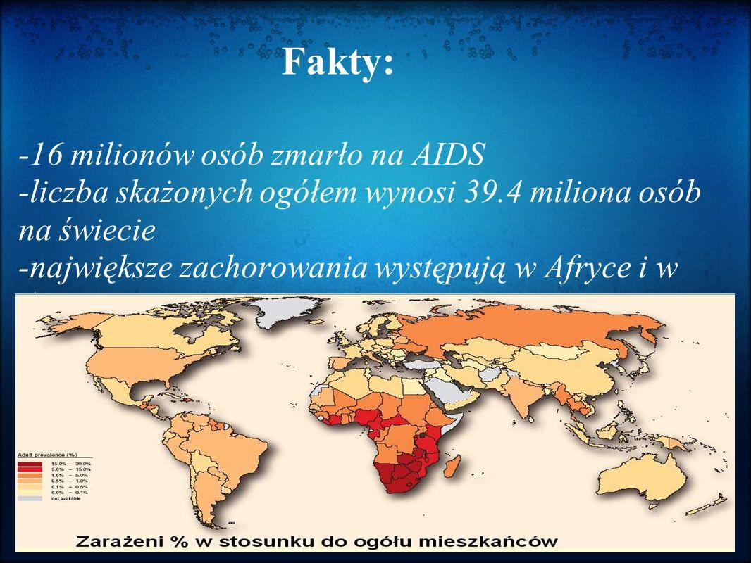 Fakty: -16 milionów osób zmarło na AIDS