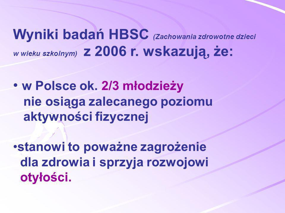 Wyniki badań HBSC (Zachowania zdrowotne dzieci w wieku szkolnym) z 2006 r. wskazują, że: