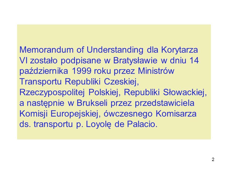 Memorandum of Understanding dla Korytarza VI zostało podpisane w Bratysławie w dniu 14 października 1999 roku przez Ministrów Transportu Republiki Czeskiej, Rzeczypospolitej Polskiej, Republiki Słowackiej, a następnie w Brukseli przez przedstawiciela Komisji Europejskiej, ówczesnego Komisarza ds.