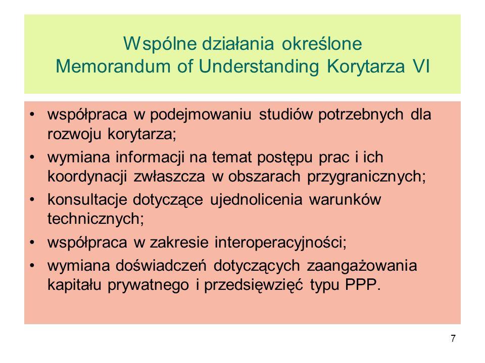 Wspólne działania określone Memorandum of Understanding Korytarza VI