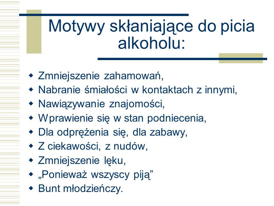 Motywy skłaniające do picia alkoholu: