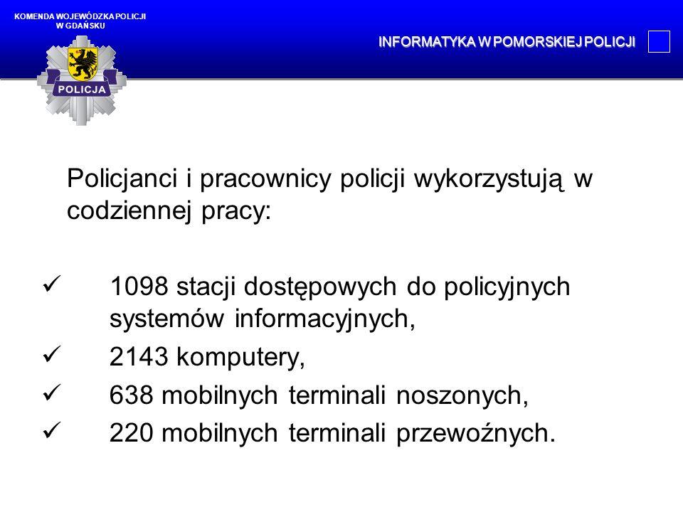 KOMENDA WOJEWÓDZKA POLICJI