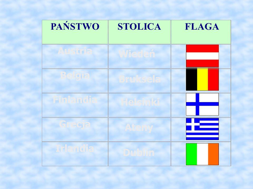 PAŃSTWO STOLICA. FLAGA. Austria. Belgia. Finlandia. Grecja. Irlandia. Wiedeń. Bruksela. Helsinki.