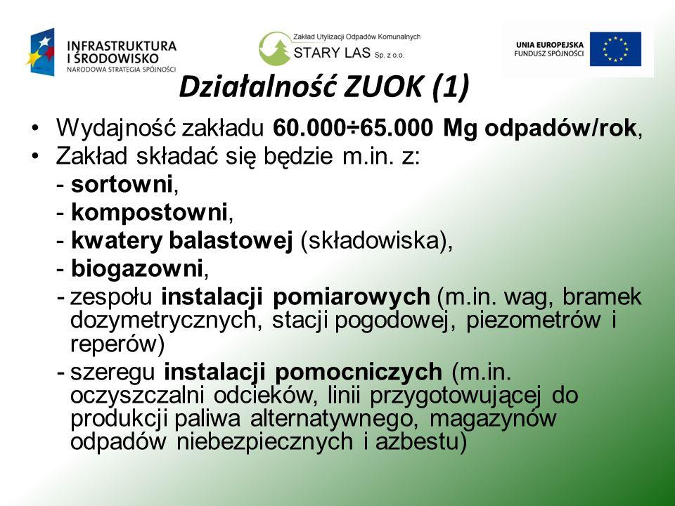 Działalność ZUOK (1) Wydajność zakładu 60.000÷65.000 Mg odpadów/rok,