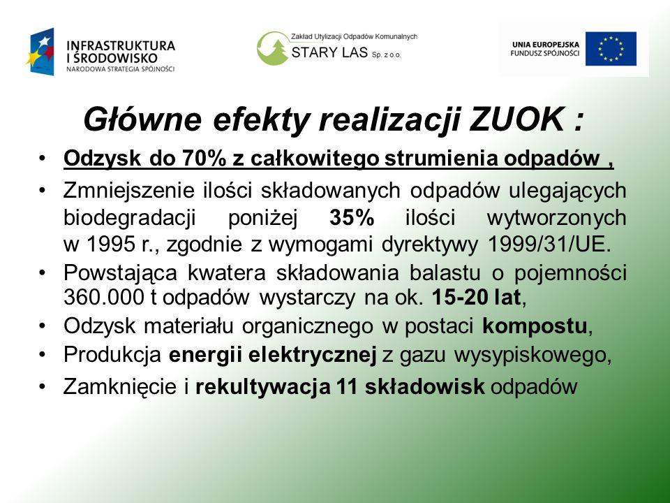 Główne efekty realizacji ZUOK :