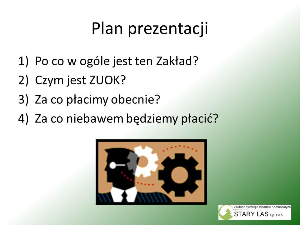 Plan prezentacji Po co w ogóle jest ten Zakład Czym jest ZUOK