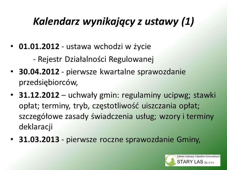 Kalendarz wynikający z ustawy (1)