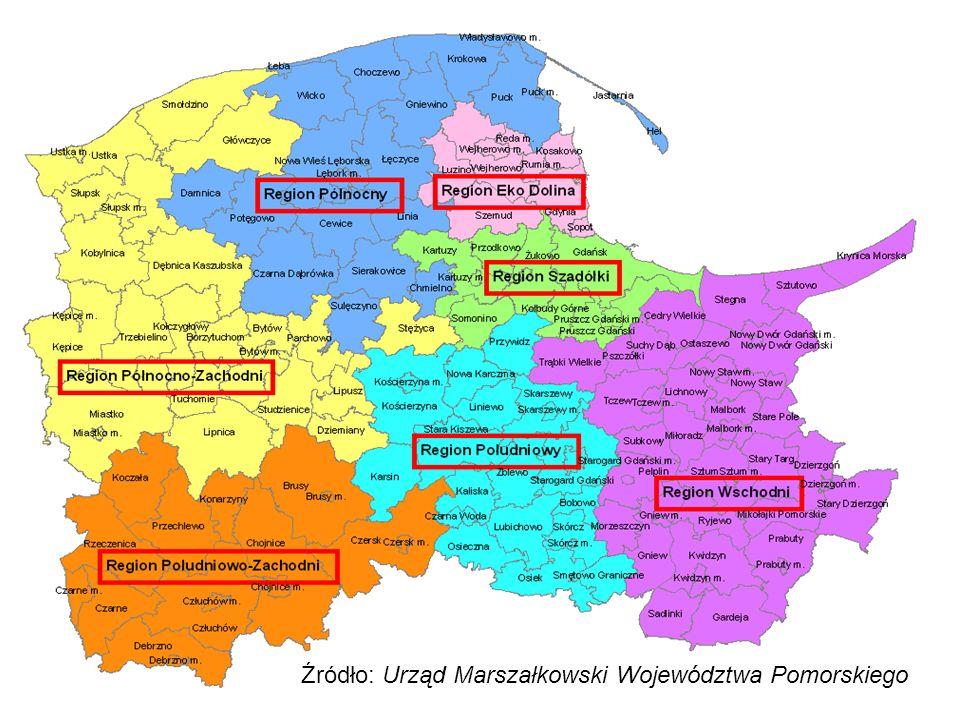 Źródło: Urząd Marszałkowski Województwa Pomorskiego