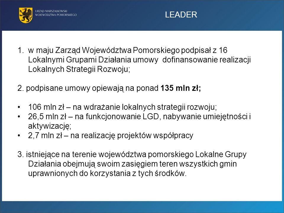 LEADER w maju Zarząd Województwa Pomorskiego podpisał z 16 Lokalnymi Grupami Działania umowy dofinansowanie realizacji Lokalnych Strategii Rozwoju;
