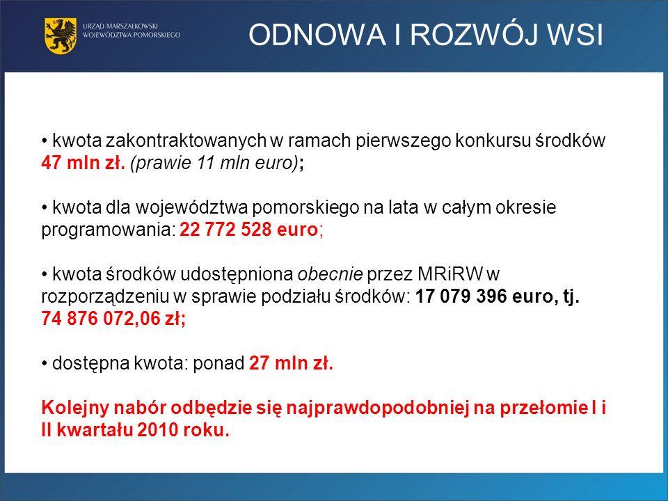 ODNOWA I ROZWÓJ WSI kwota zakontraktowanych w ramach pierwszego konkursu środków 47 mln zł. (prawie 11 mln euro);