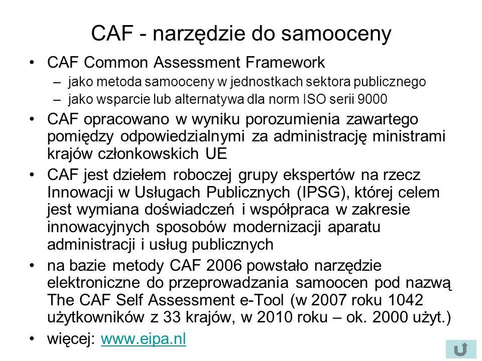 CAF - narzędzie do samooceny