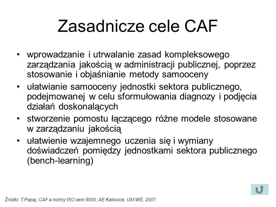 Zasadnicze cele CAF