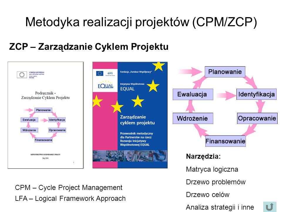 Metodyka realizacji projektów (CPM/ZCP)
