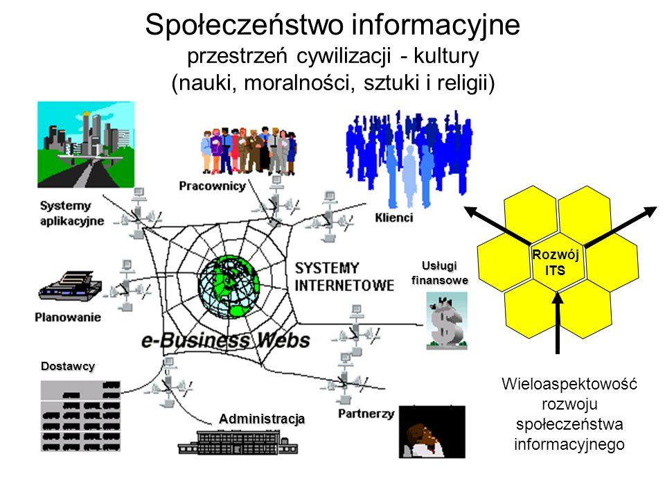 Wieloaspektowość rozwoju społeczeństwa informacyjnego