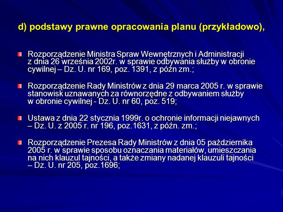d) podstawy prawne opracowania planu (przykładowo),